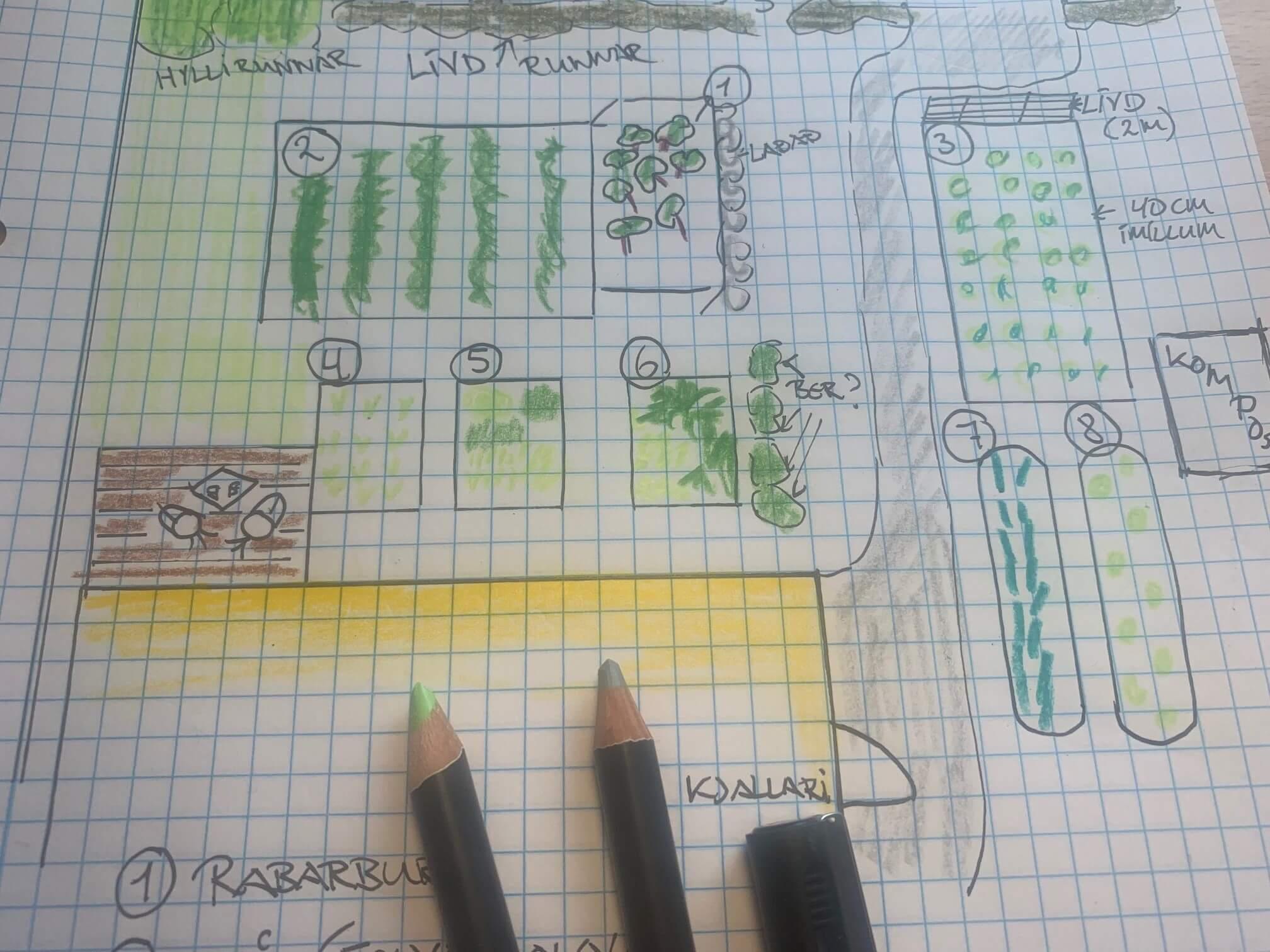 Veltiskeið: Legg grønmetisveltuna til rættis